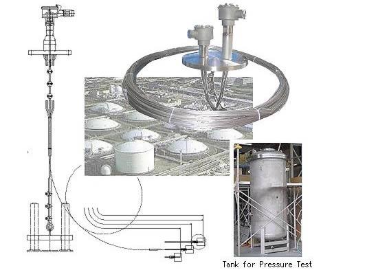 LNG Tank Sensor